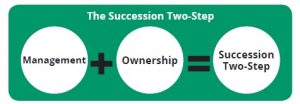 Succession Two-Step